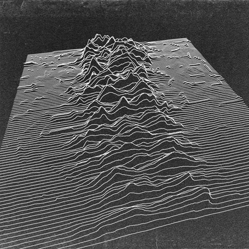 Division Covers Eleven Joy Division Covers