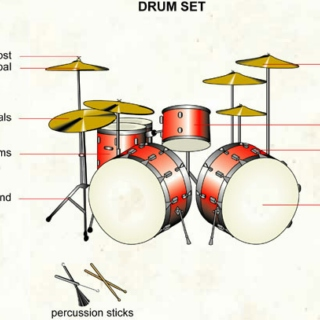 Awesome drums