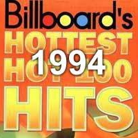 hits in Year 1994