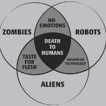 Aliens, Zombies and Robots.... DEATH TO HUMANS