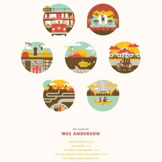 Tunes Featured in Wes Anderson Films