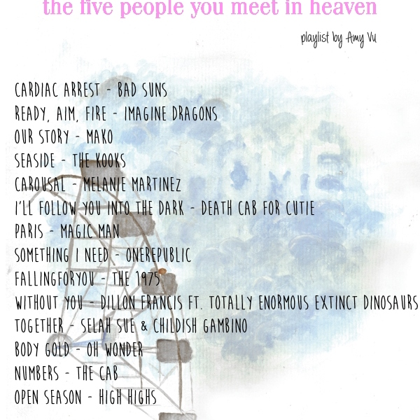 the five people you meet in heaven spark notes
