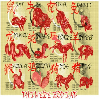Songs About The Chinese Zodiac