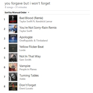 you forgave but i won't forget