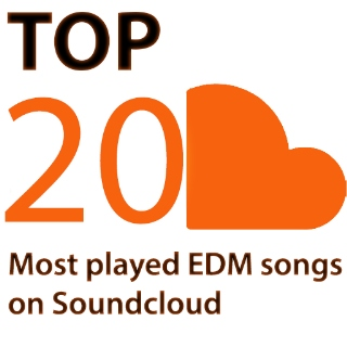 Top 20 EDM Songs On Soundcloud