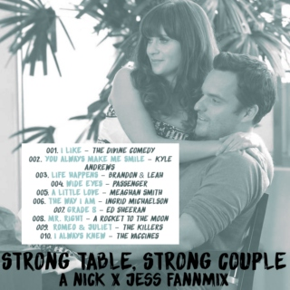 STRONG TABLE, STRONG COUPLE