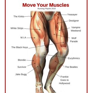 Move Your Muscles: Running Mix