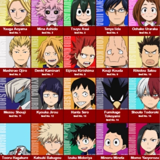 Class 1-A (IS FULL OF NERDS)
