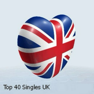 UK top 10 as on 2/17