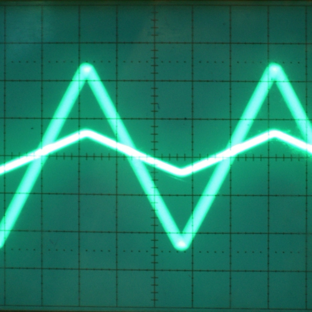 Sine Waves and Data Raves