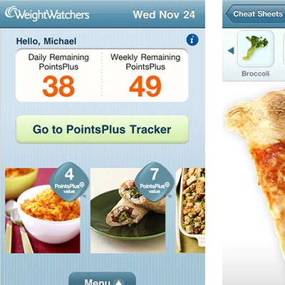 Peanut Butter= 5pts: A playlist for Weight Watchers Slaves