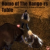 Home of The Range-rs Table