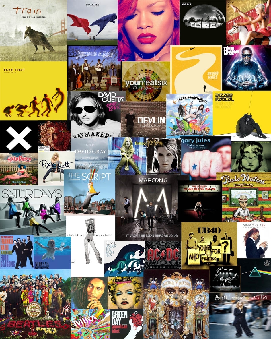 Songs Of 2000s The Greatest Pop