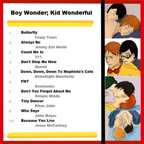 Boy Wonder; Kid Wonderful
