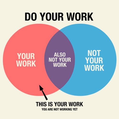 Don't be stupid. Do your work.