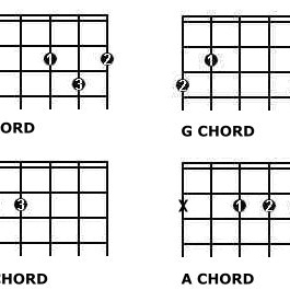 4 Chords 36 Songs
