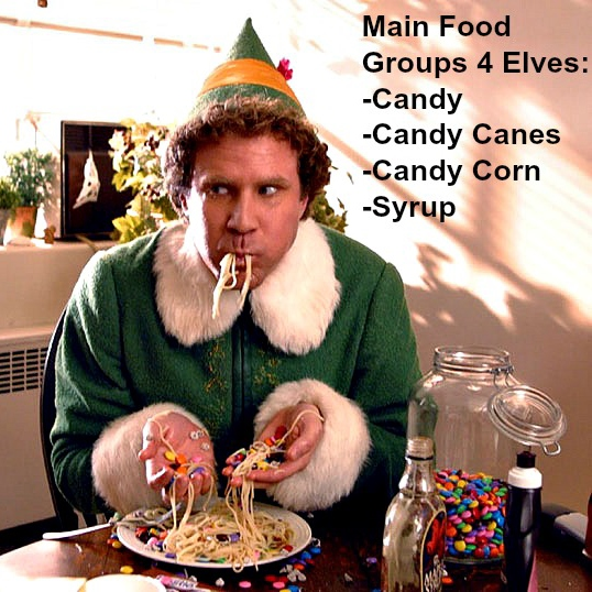 I'm Buddy the Elf what's ur favorite color