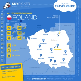 Skypicker destination: Poland