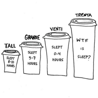 Coffee vs Sleep