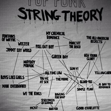 pop punk string theory