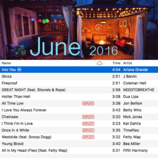 Gym Mix June 2016